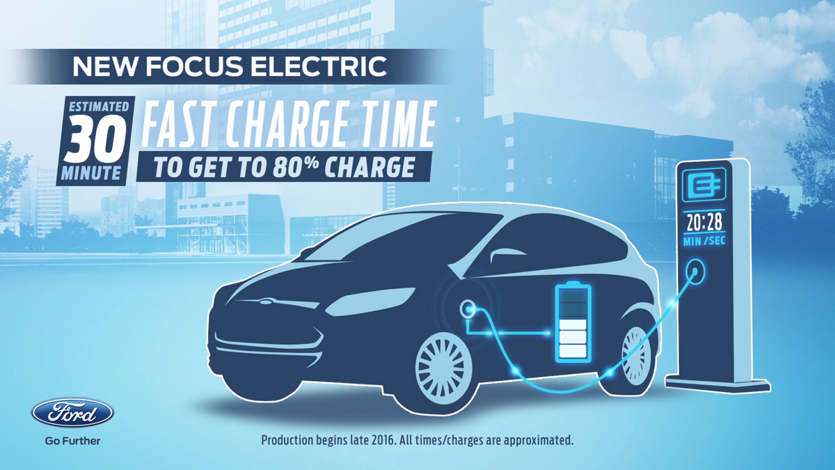 New Focus Electric Fast Charge Time © Ford Motor Company