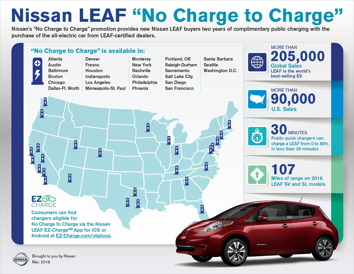 """Nissan LEAF """"No Charge to Charge"""" © Nissan Motor Co., Ltd."""