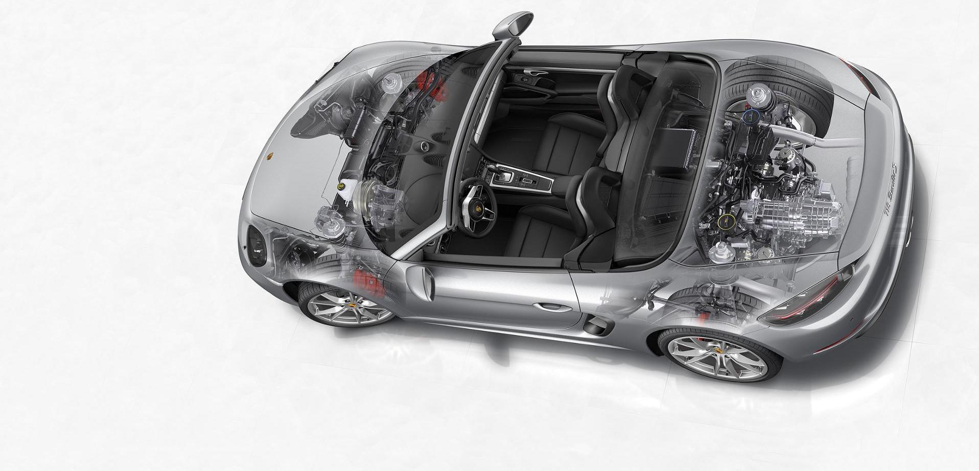Porsche 718 Boxster S © Dr. Ing. h.c. F. Porsche AG