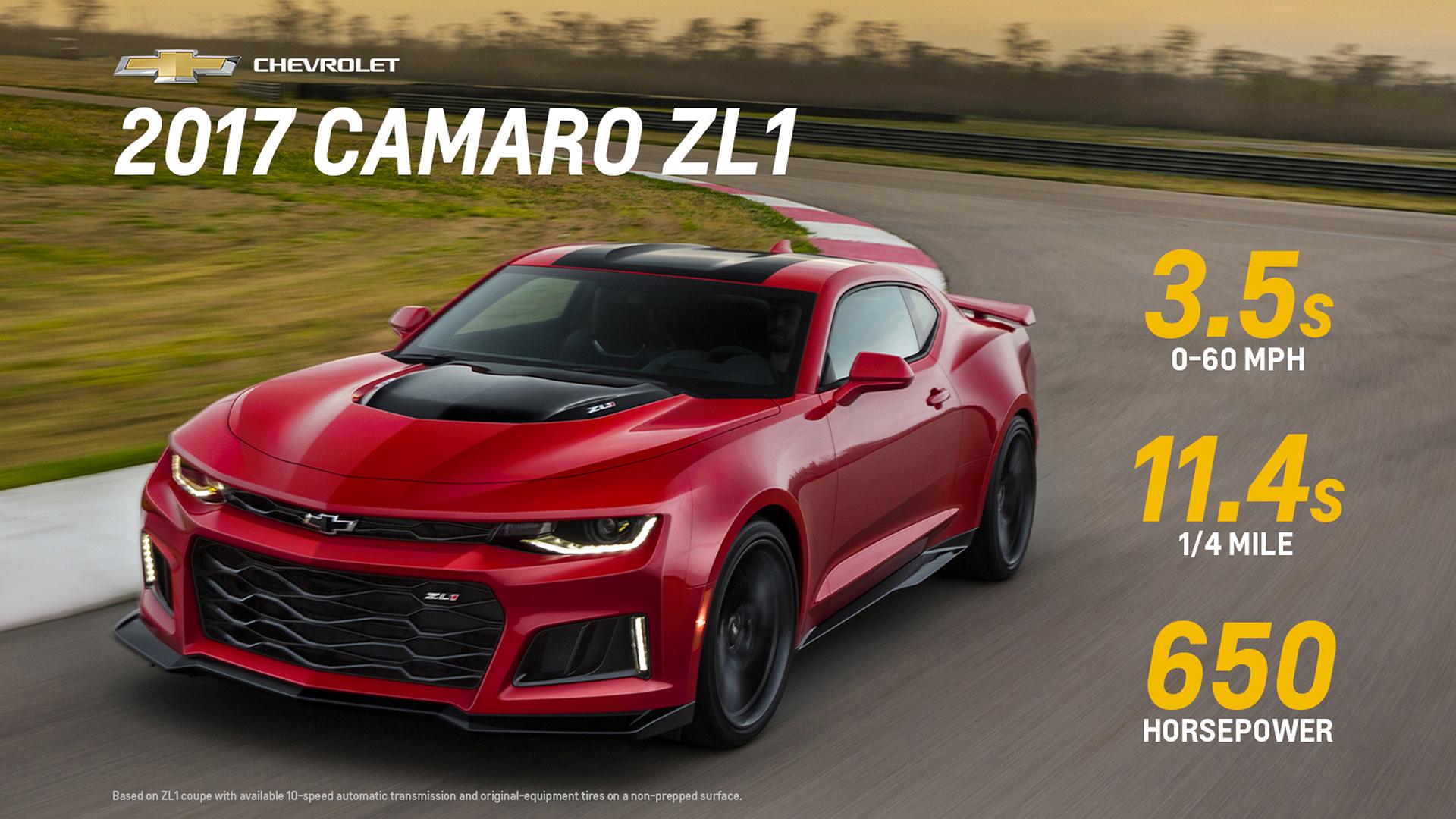 2017 Chevrolet Camaro ZL1 © General Motors