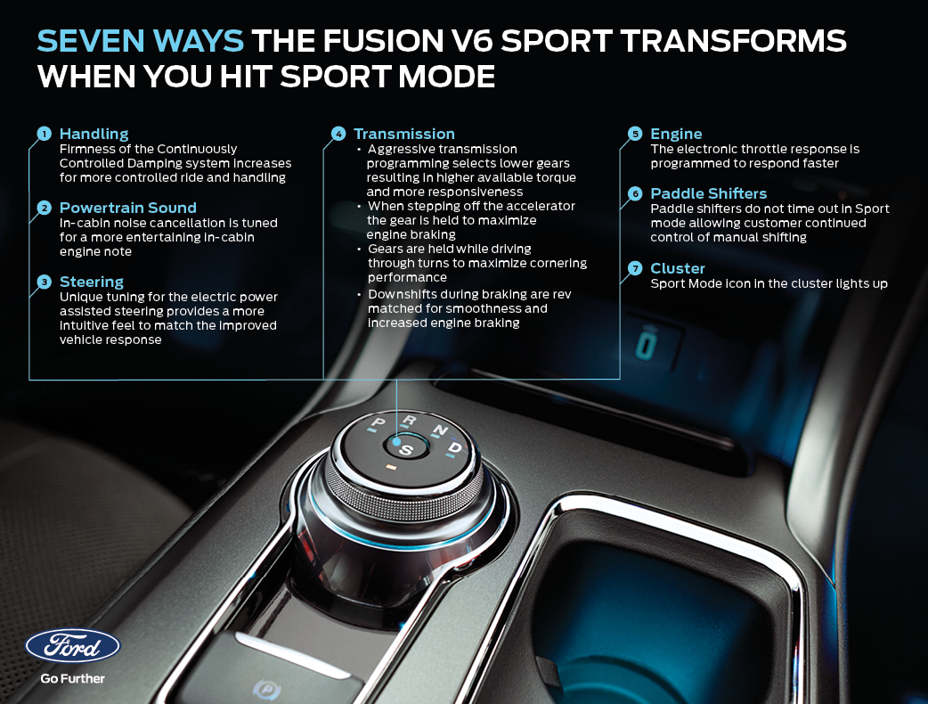 Fusion Sport Mode V6 Fact Sheet © Ford Motor Company