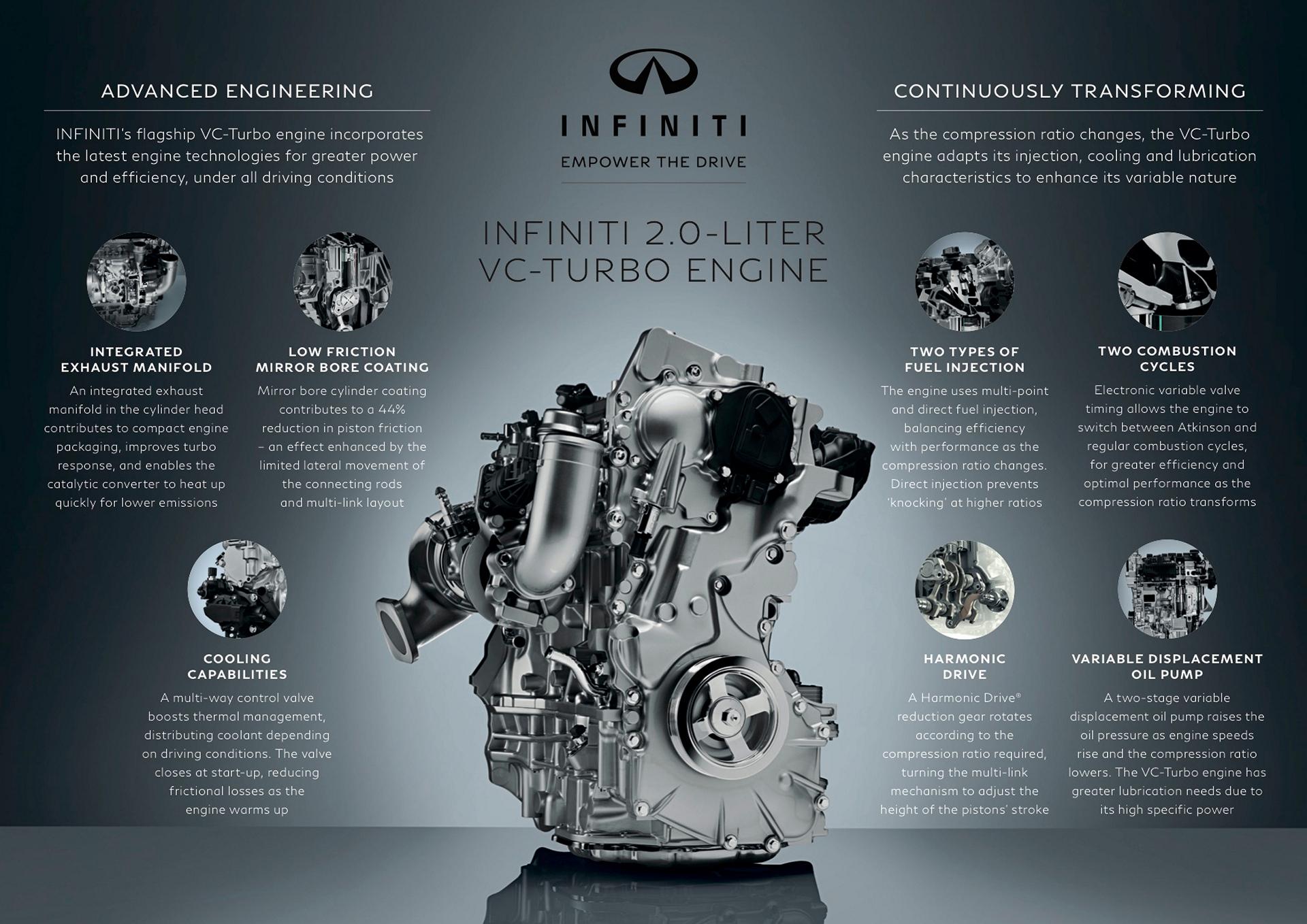 VC_Turbo_Engine_Advanced_Engineeering